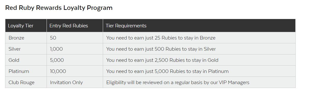 32 Red Casino Loyalty bonus program