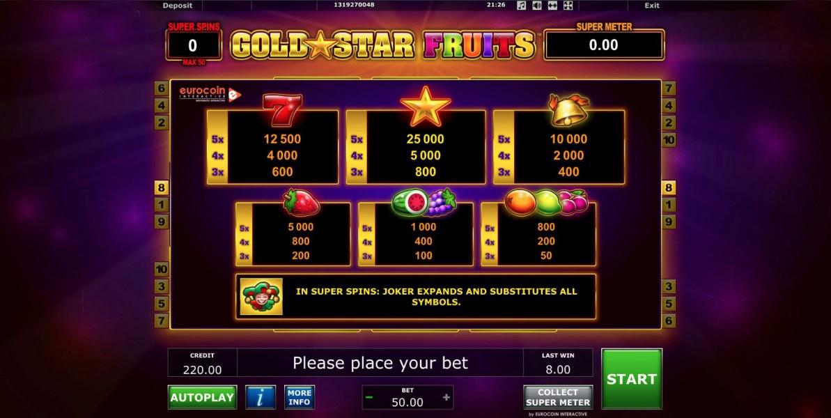 Golden Star Sizling Slot