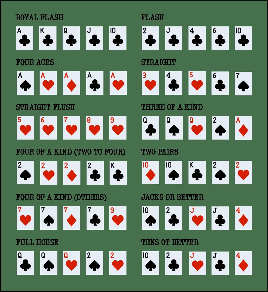 video poker hands