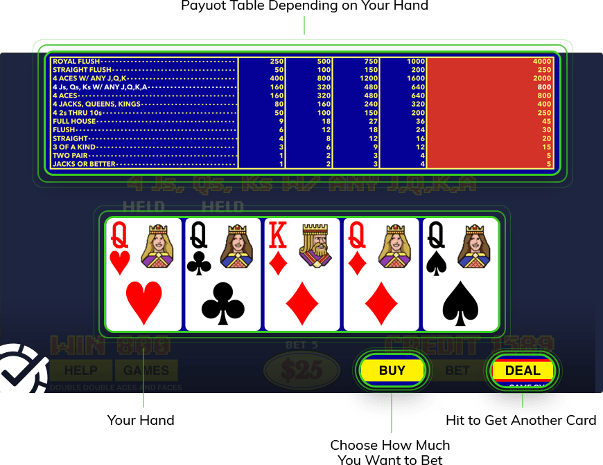 video poker payouts